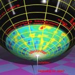 أدلة على وجود الله – بداية الكون